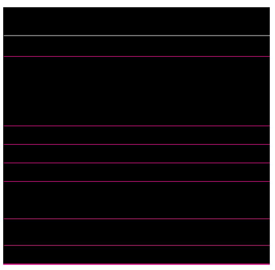 210818 tabel plofkip website